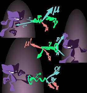 Schrödingers Katze schmeißt mit Vektoren um sich